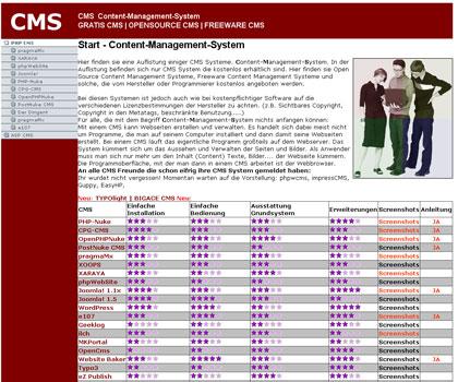 phpwcms CMS